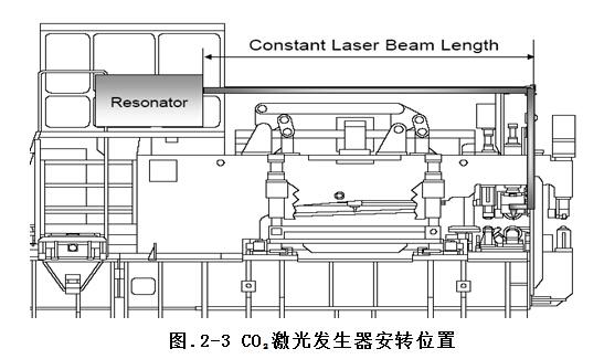 激光焊接机的概述