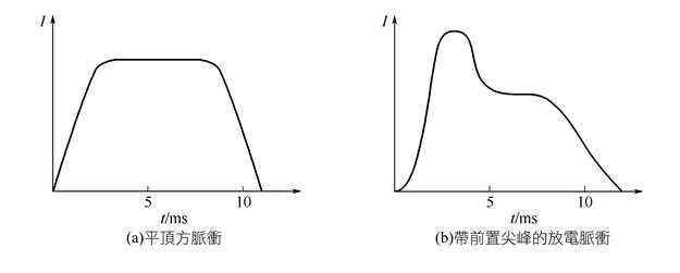 电容放电的波形是怎么样的?脉冲波形的产生电路.